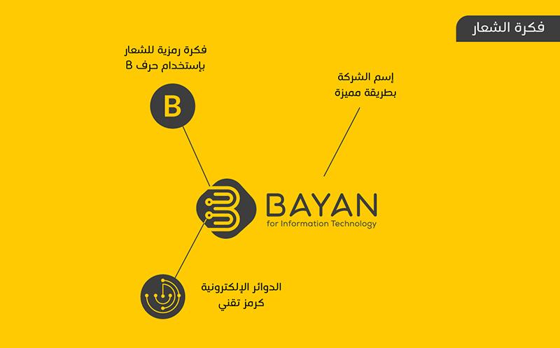 فكرة تصميم شعار شركة بيان - بي ديفرنت شركة تصاميم الهوية السعودية